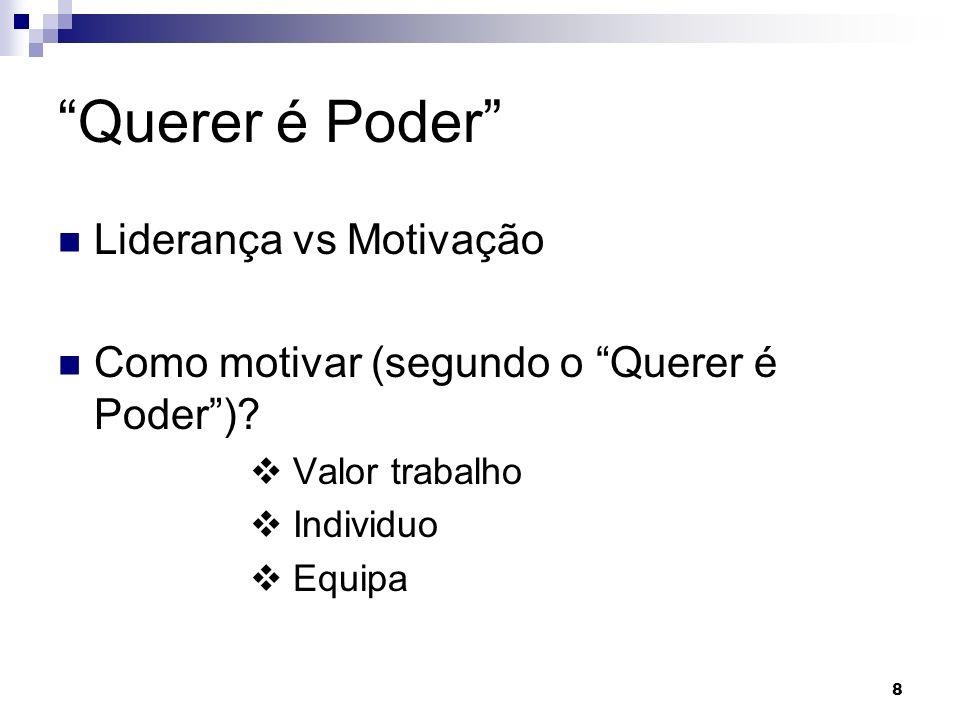 Querer é Poder Liderança vs Motivação