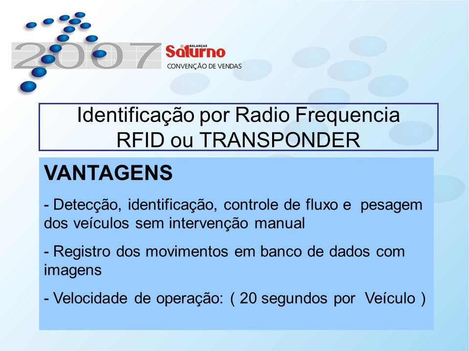 Identificação por Radio Frequencia RFID ou TRANSPONDER