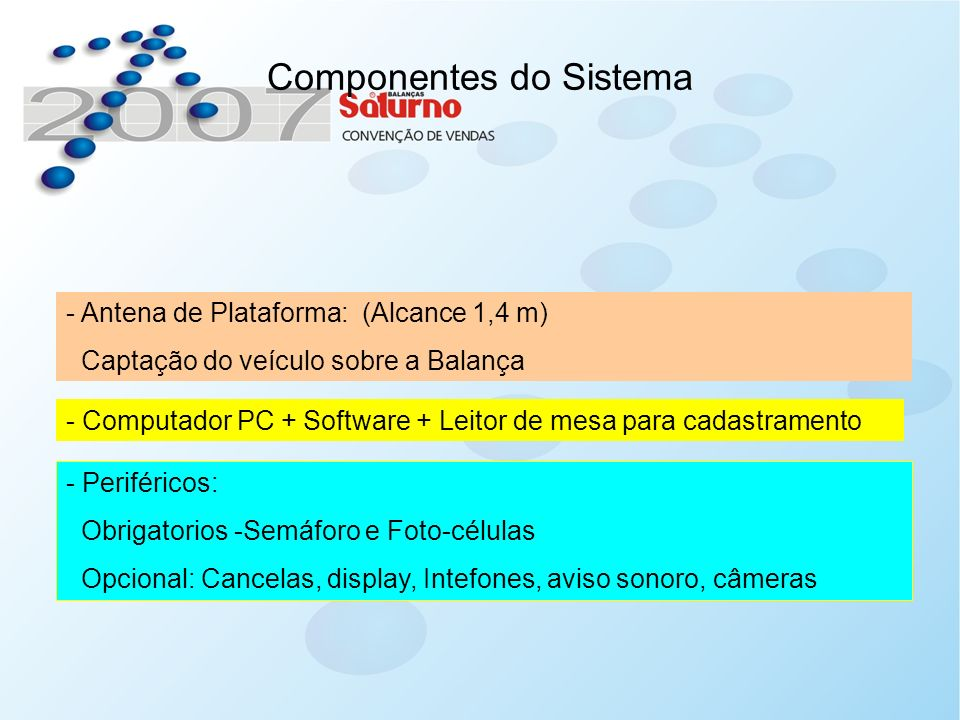 Componentes do Sistema