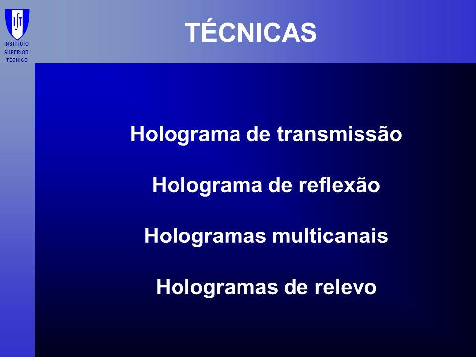 Holograma de transmissão Hologramas multicanais