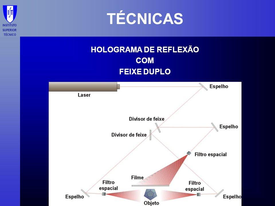 TÉCNICAS HOLOGRAMA DE REFLEXÃO COM FEIXE DUPLO