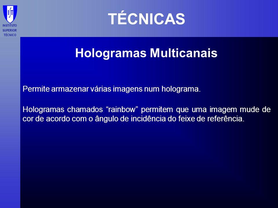 Hologramas Multicanais