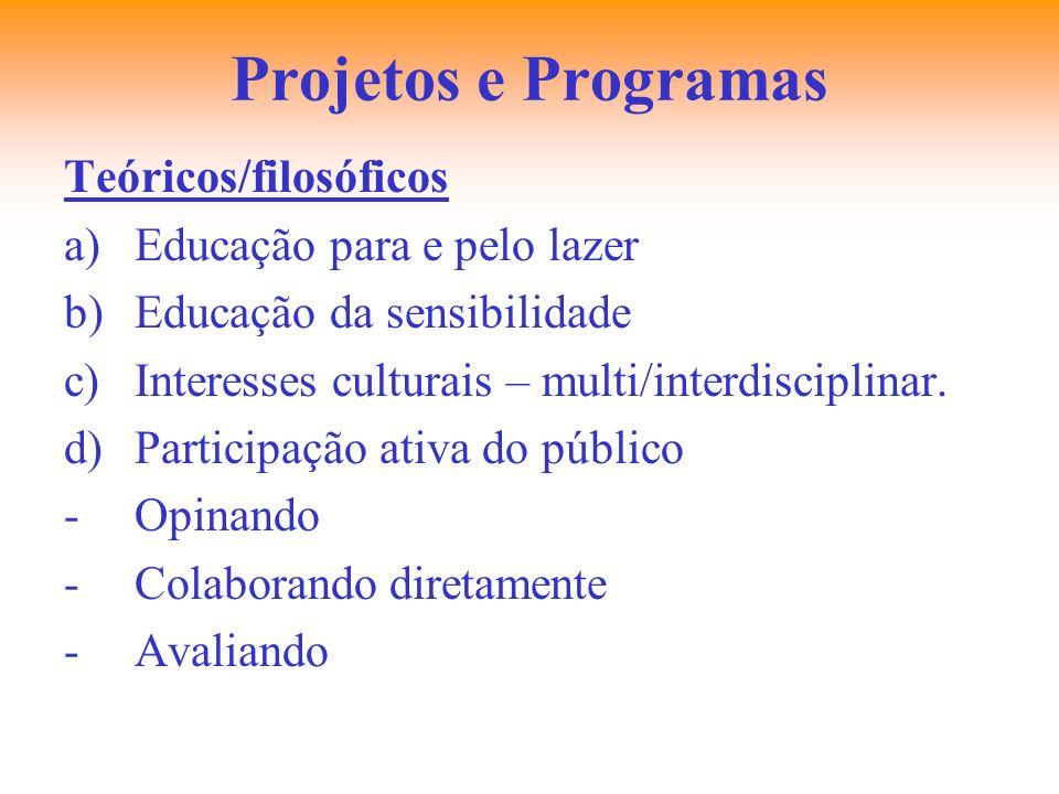 Projetos e Programas Teóricos/filosóficos Educação para e pelo lazer