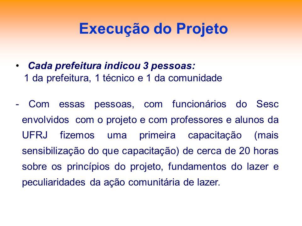 Execução do Projeto Cada prefeitura indicou 3 pessoas: