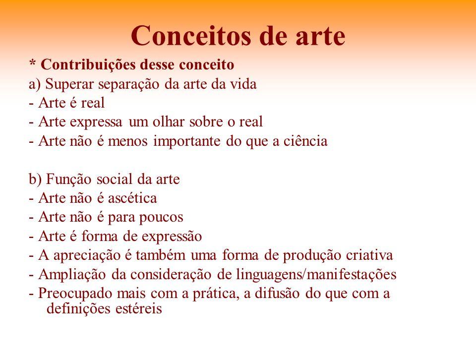 Conceitos de arte * Contribuições desse conceito