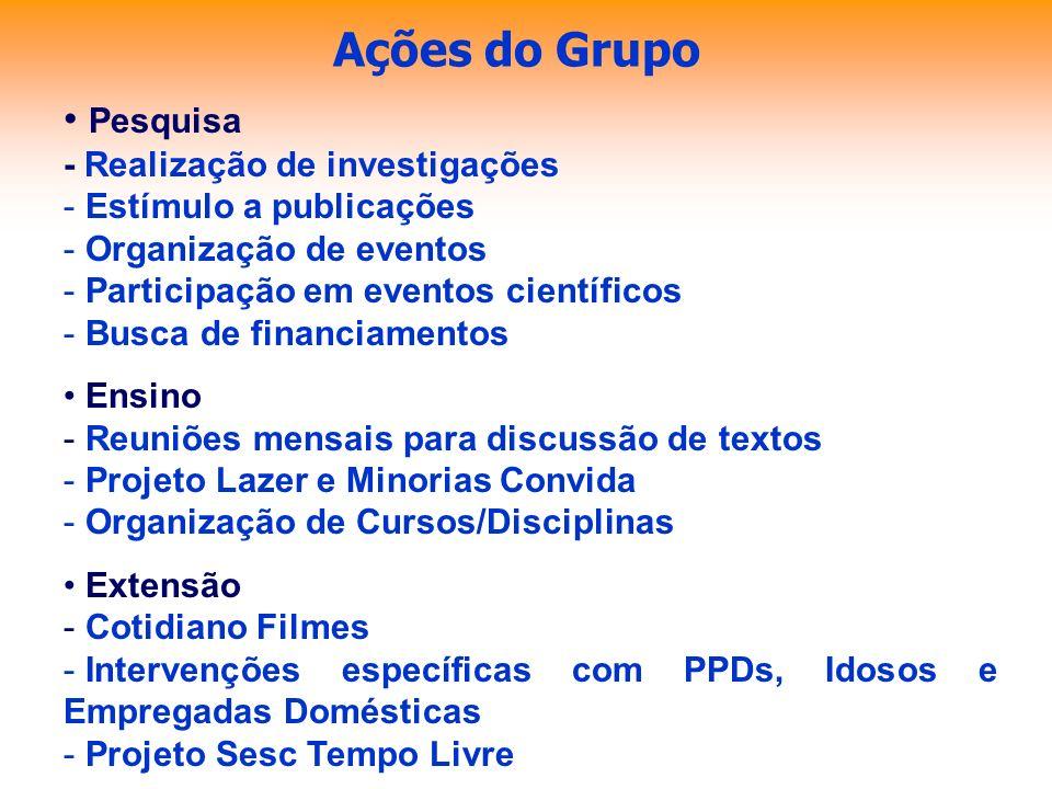 Ações do Grupo Pesquisa - Realização de investigações