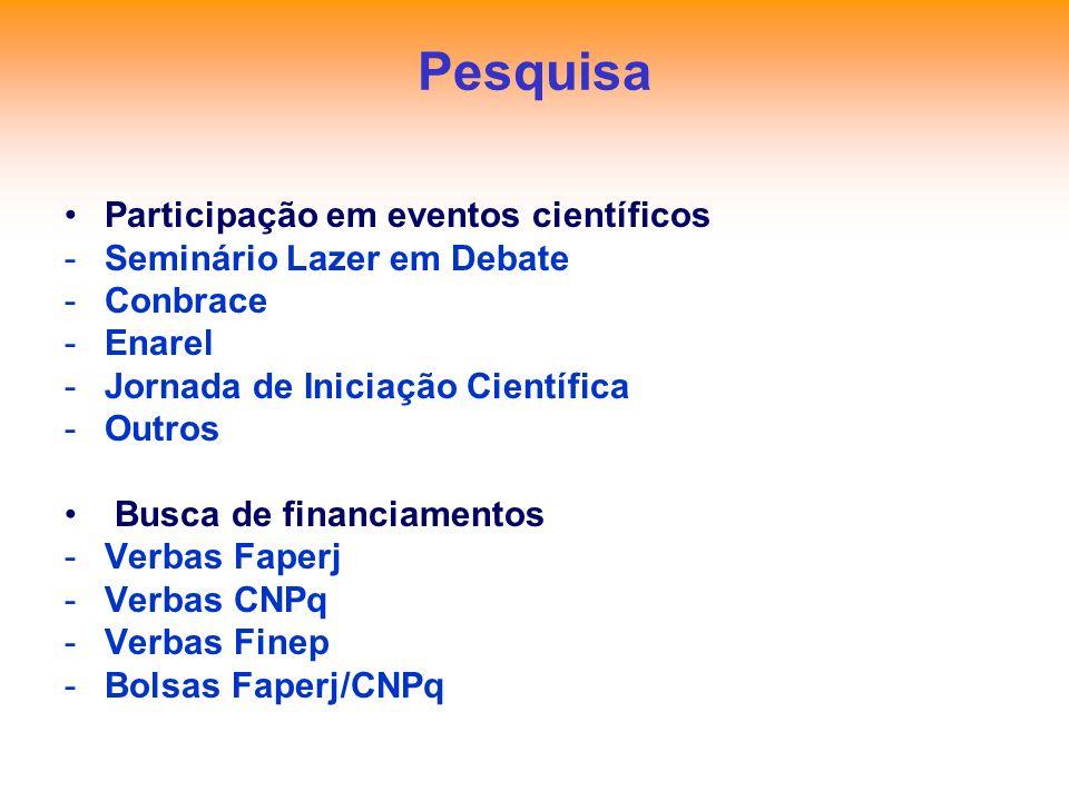 Pesquisa Participação em eventos científicos Seminário Lazer em Debate