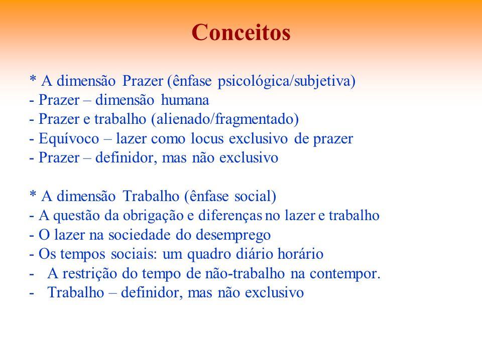 Conceitos * A dimensão Prazer (ênfase psicológica/subjetiva)