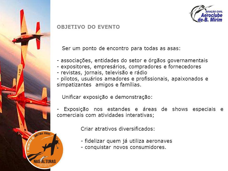 OBJETIVO DO EVENTO Ser um ponto de encontro para todas as asas: associações, entidades do setor e órgãos governamentais.