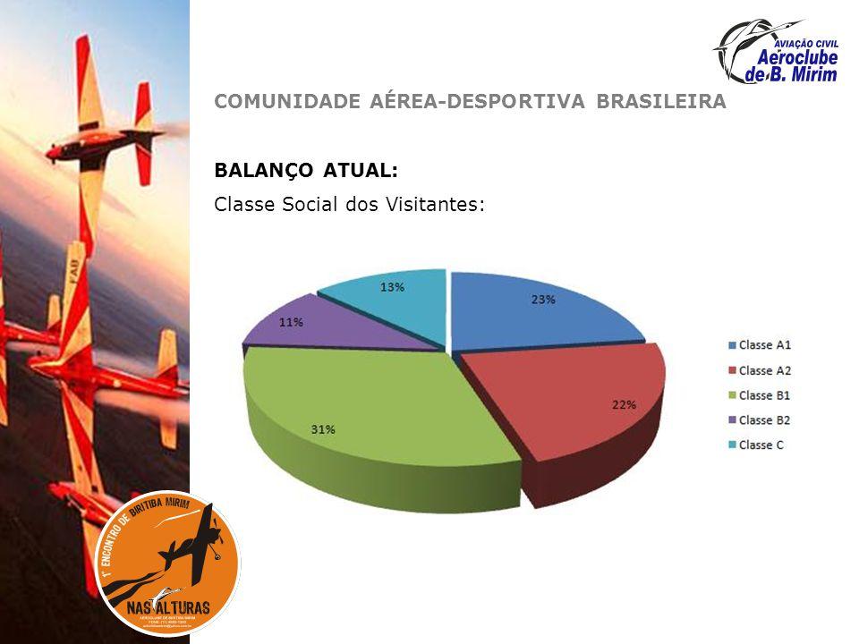 COMUNIDADE AÉREA-DESPORTIVA BRASILEIRA