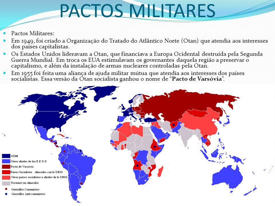 PACTOS MILITARES Pactos Militares: