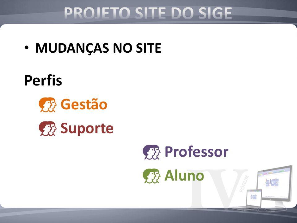 PROJETO SITE DO SIGE Perfis Gestão Suporte Professor Aluno