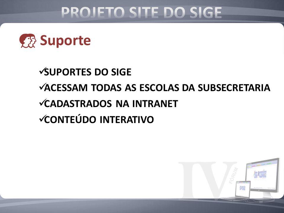PROJETO SITE DO SIGE Suporte SUPORTES DO SIGE