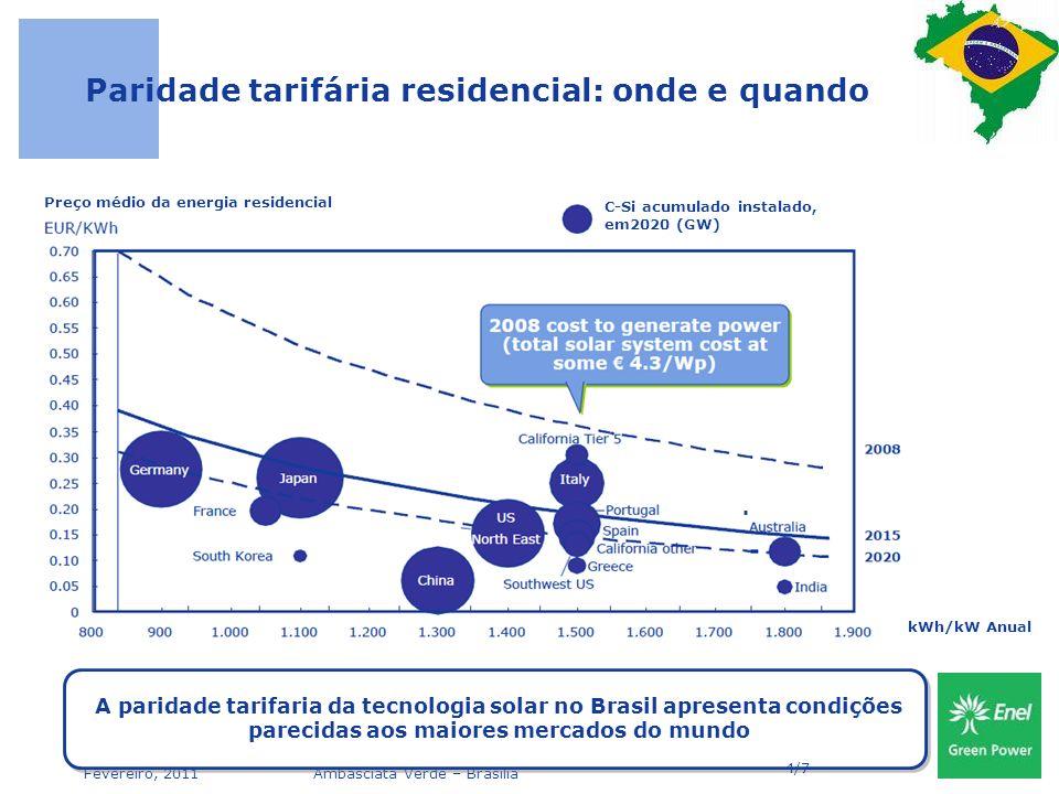 Paridade tarifária residencial: onde e quando