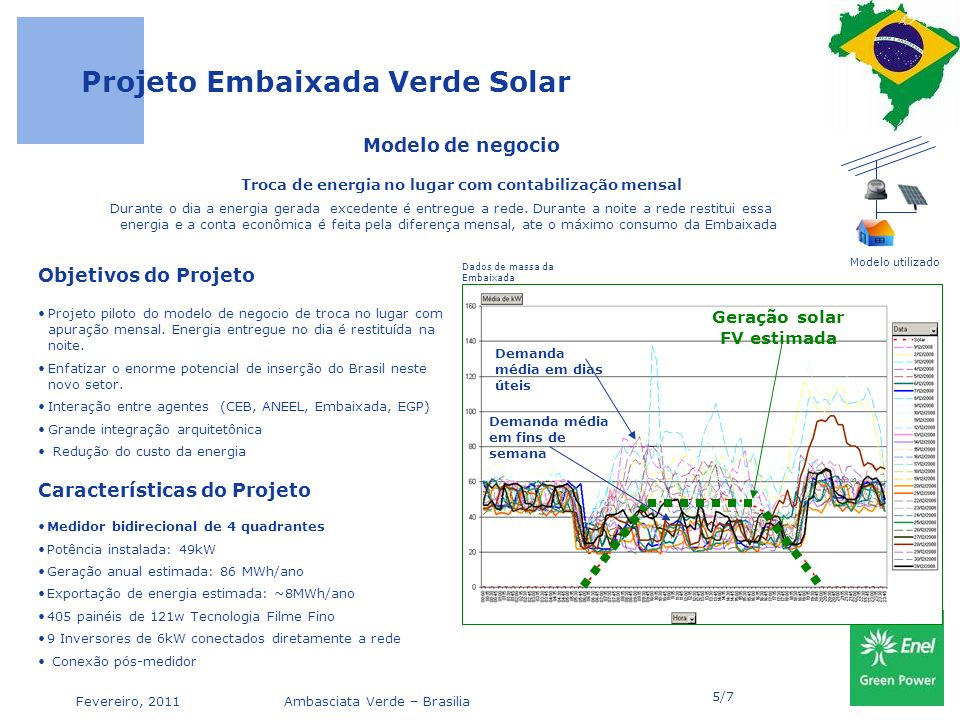 Projeto Embaixada Verde Solar