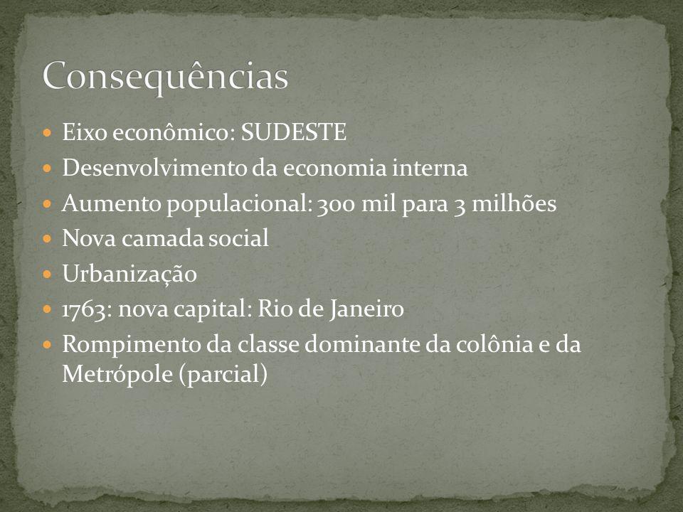 Consequências Eixo econômico: SUDESTE