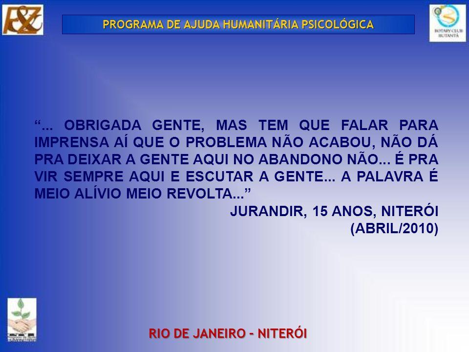 PROGRAMA DE AJUDA HUMANITÁRIA PSICOLÓGICA Rio de janeiro – Niterói