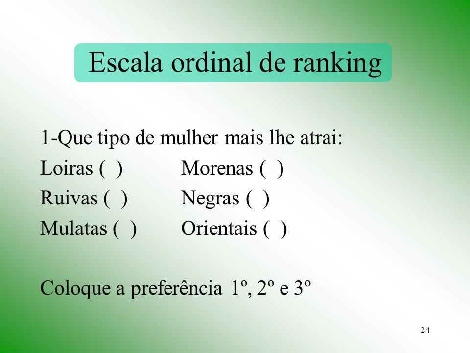 Escala ordinal de ranking