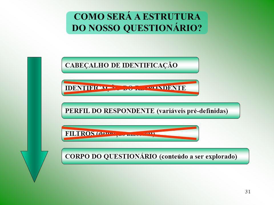 COMO SERÁ A ESTRUTURA DO NOSSO QUESTIONÁRIO