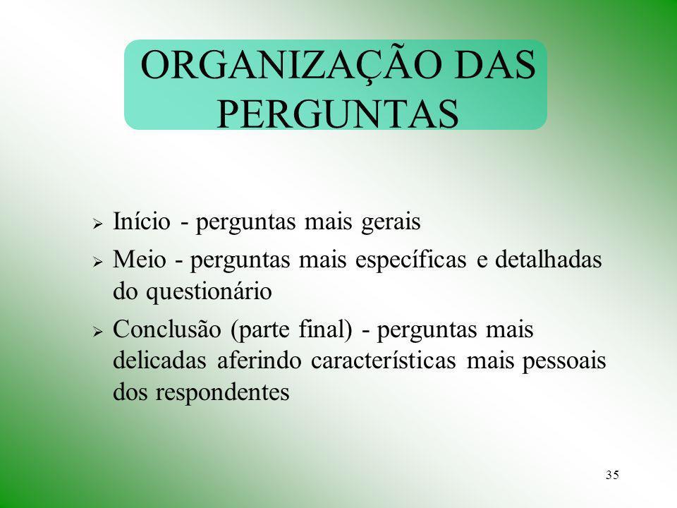 ORGANIZAÇÃO DAS PERGUNTAS
