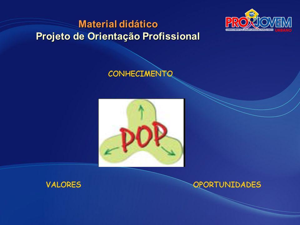Material didático Projeto de Orientação Profissional