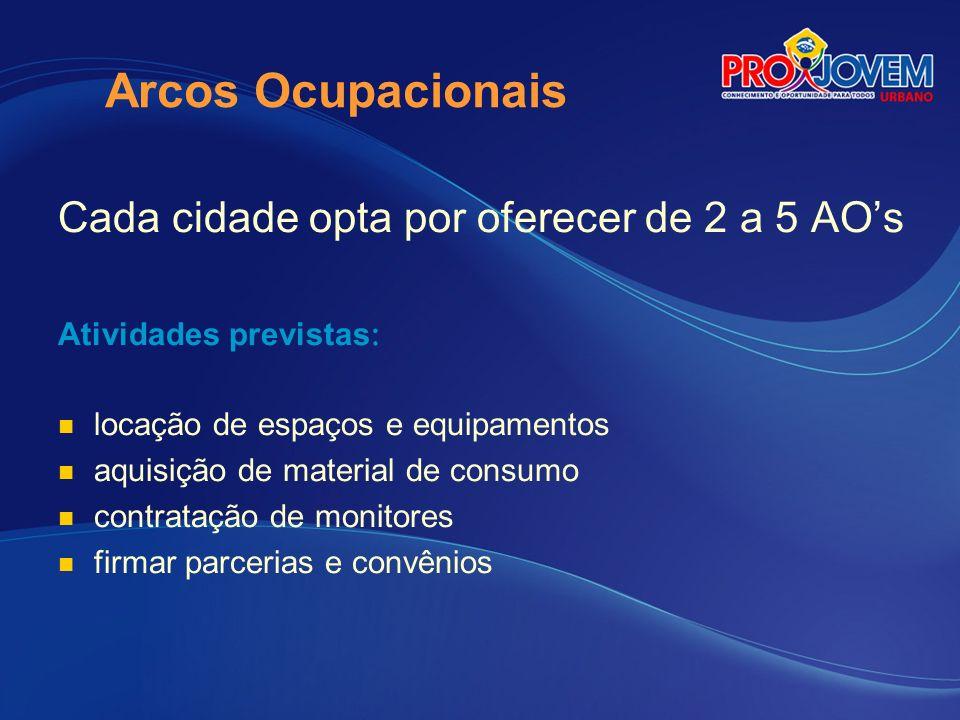 Arcos Ocupacionais Cada cidade opta por oferecer de 2 a 5 AO's