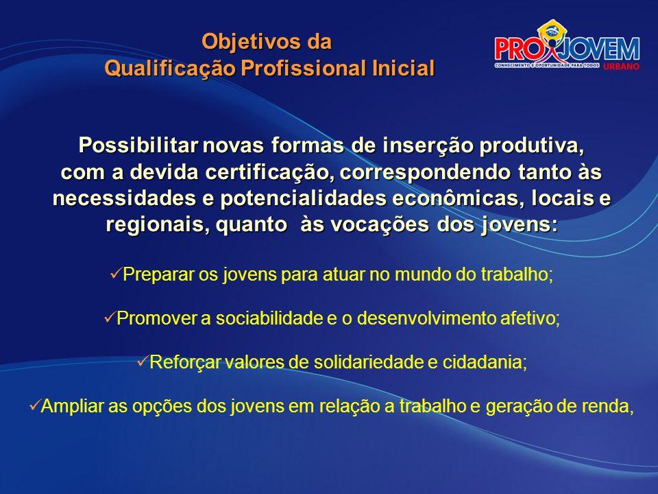 Qualificação Profissional Inicial