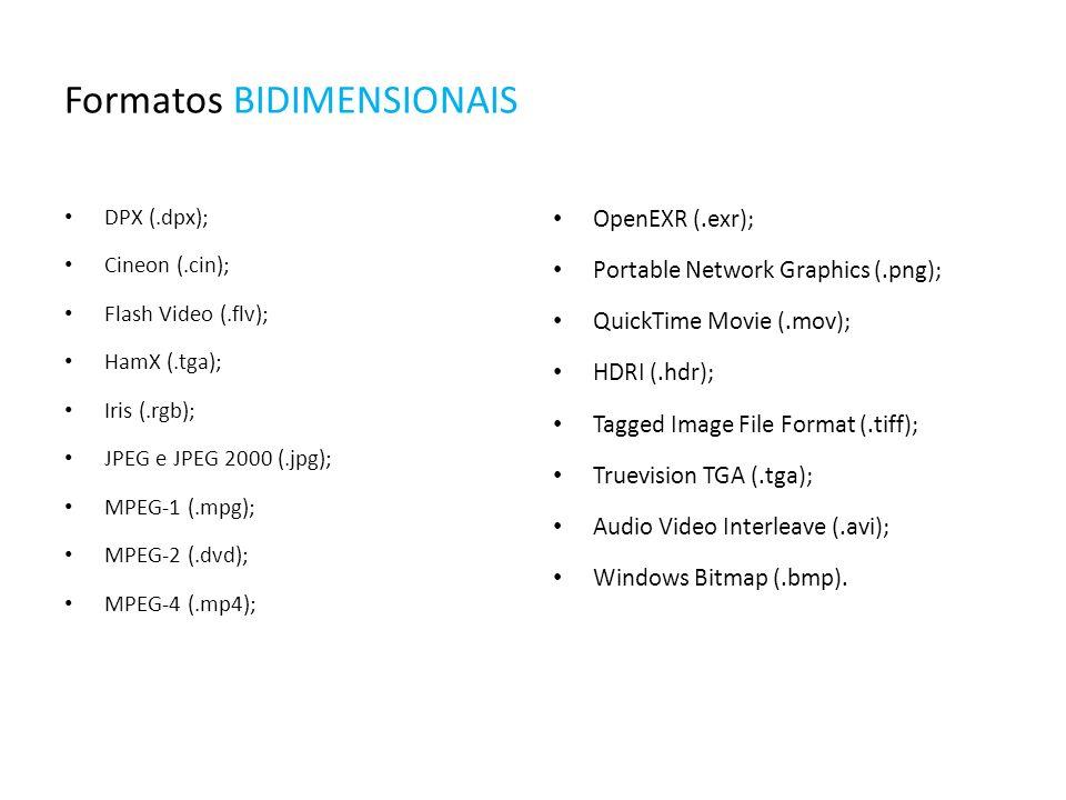 Formatos BIDIMENSIONAIS