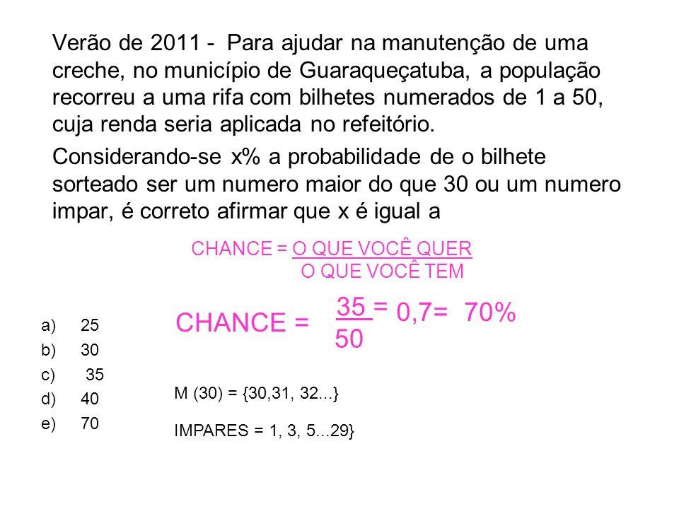 Verão de 2011 - Para ajudar na manutenção de uma creche, no município de Guaraqueçatuba, a população recorreu a uma rifa com bilhetes numerados de 1 a 50, cuja renda seria aplicada no refeitório.