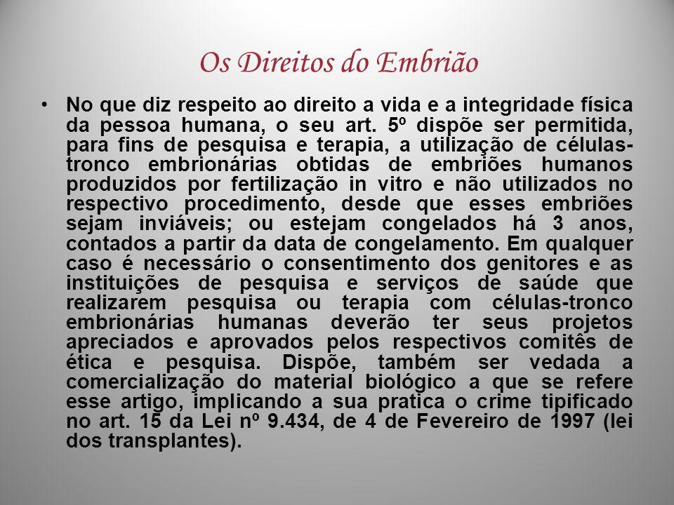 Os Direitos do Embrião