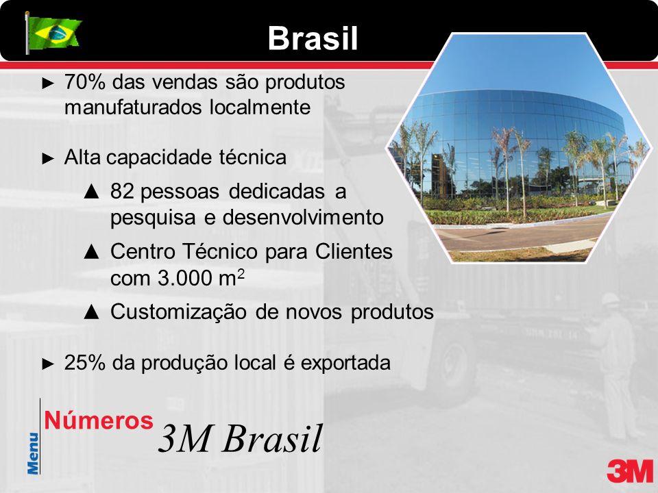 3M Brasil Brasil Números
