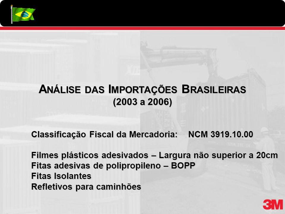 ANÁLISE DAS IMPORTAÇÕES BRASILEIRAS