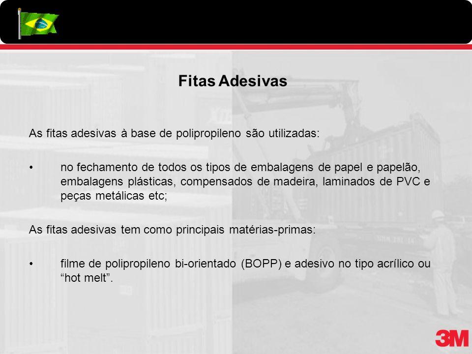 Fitas Adesivas As fitas adesivas à base de polipropileno são utilizadas: