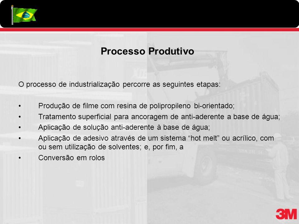 Processo Produtivo O processo de industrialização percorre as seguintes etapas: Produção de filme com resina de polipropileno bi-orientado;