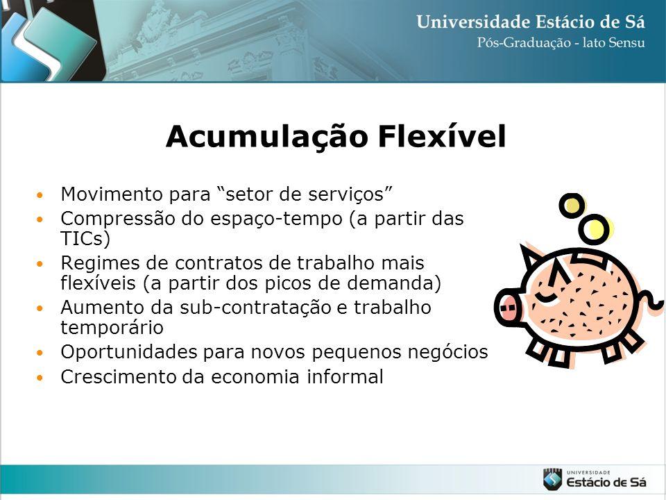 Acumulação Flexível Movimento para setor de serviços