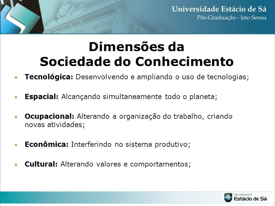 Dimensões da Sociedade do Conhecimento