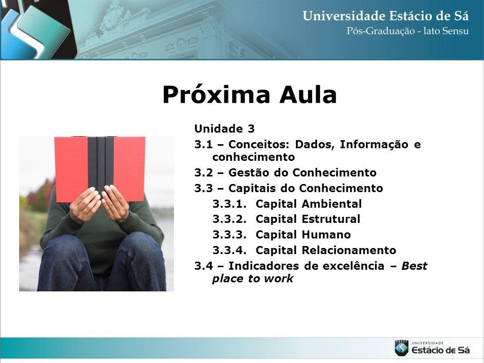 Próxima Aula Unidade 3. 3.1 – Conceitos: Dados, Informação e conhecimento. 3.2 – Gestão do Conhecimento.