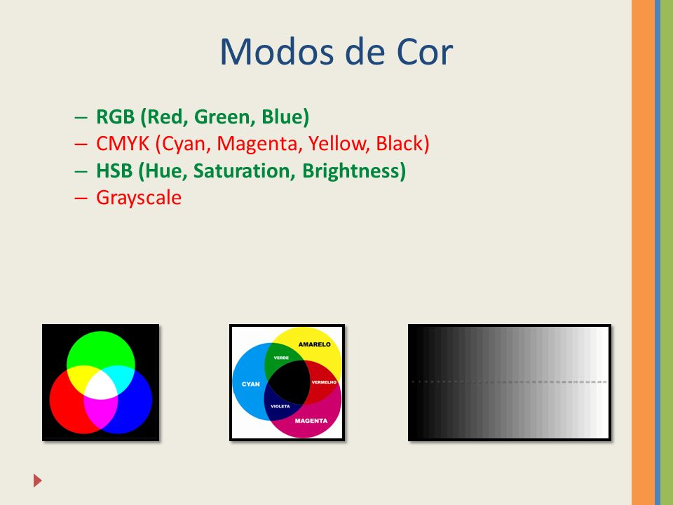 Modos de Cor RGB (Red, Green, Blue)