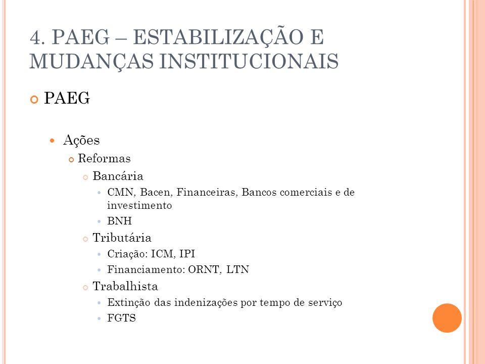 4. PAEG – ESTABILIZAÇÃO E MUDANÇAS INSTITUCIONAIS