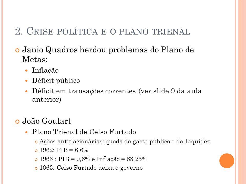 2. Crise política e o plano trienal