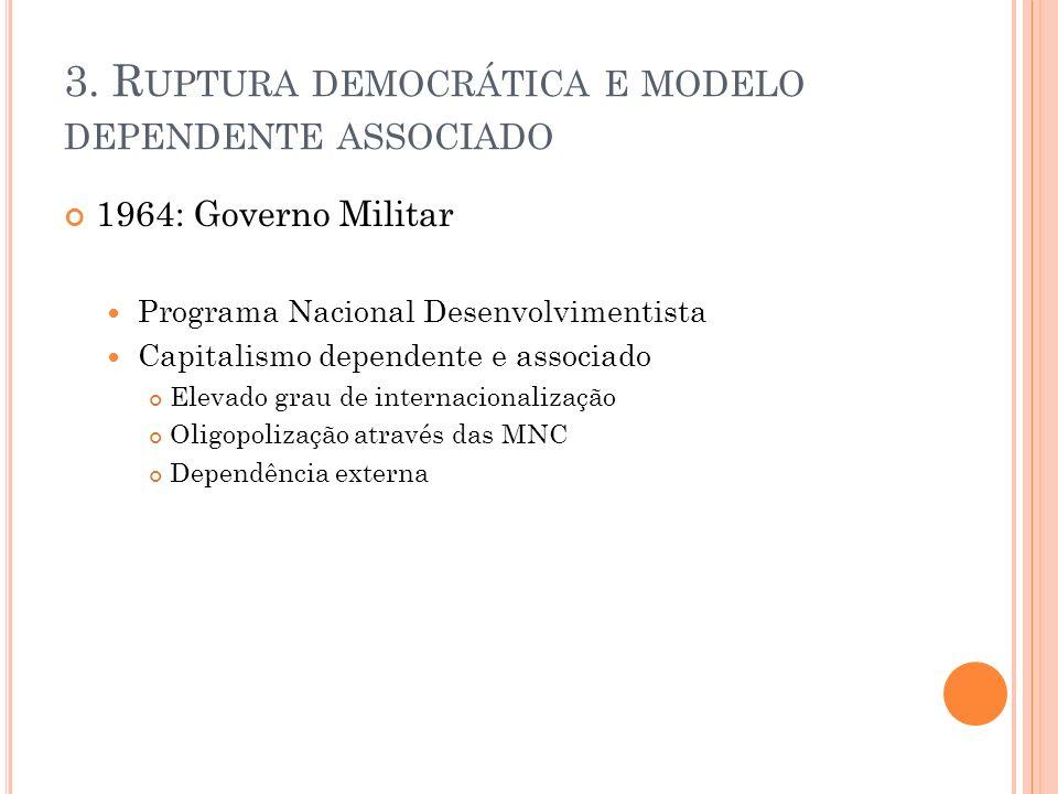 3. Ruptura democrática e modelo dependente associado