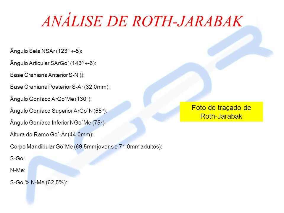 ANÁLISE DE ROTH-JARABAK