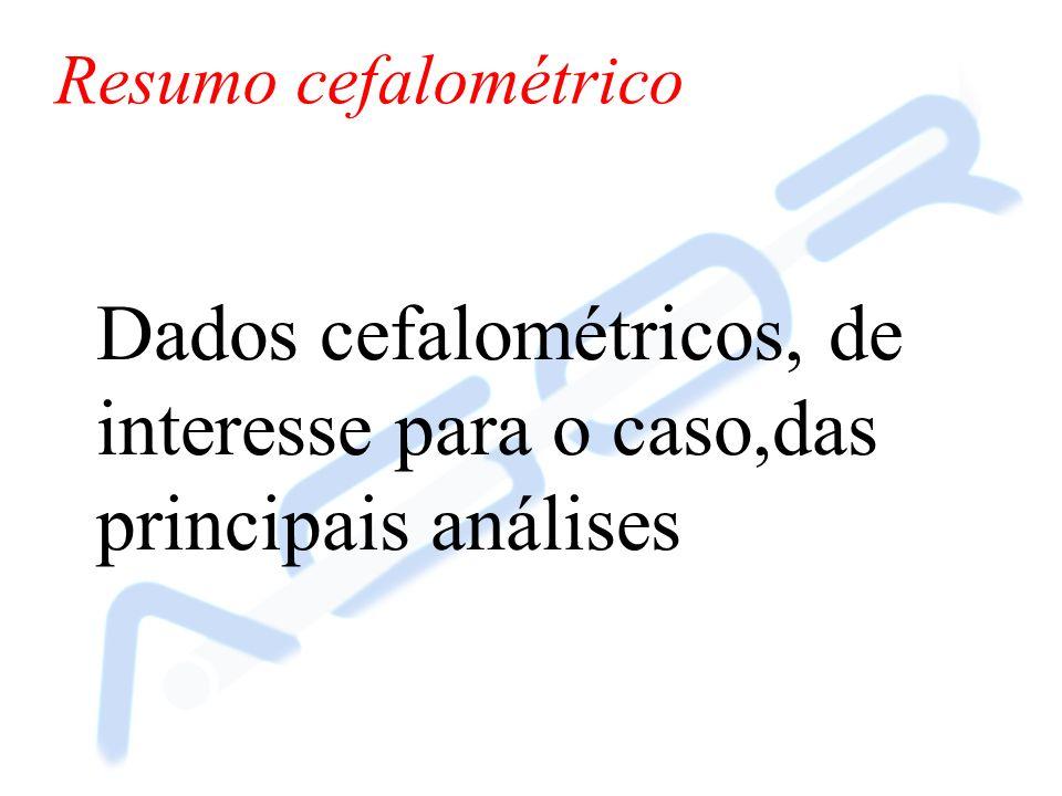 Dados cefalométricos, de interesse para o caso,das principais análises