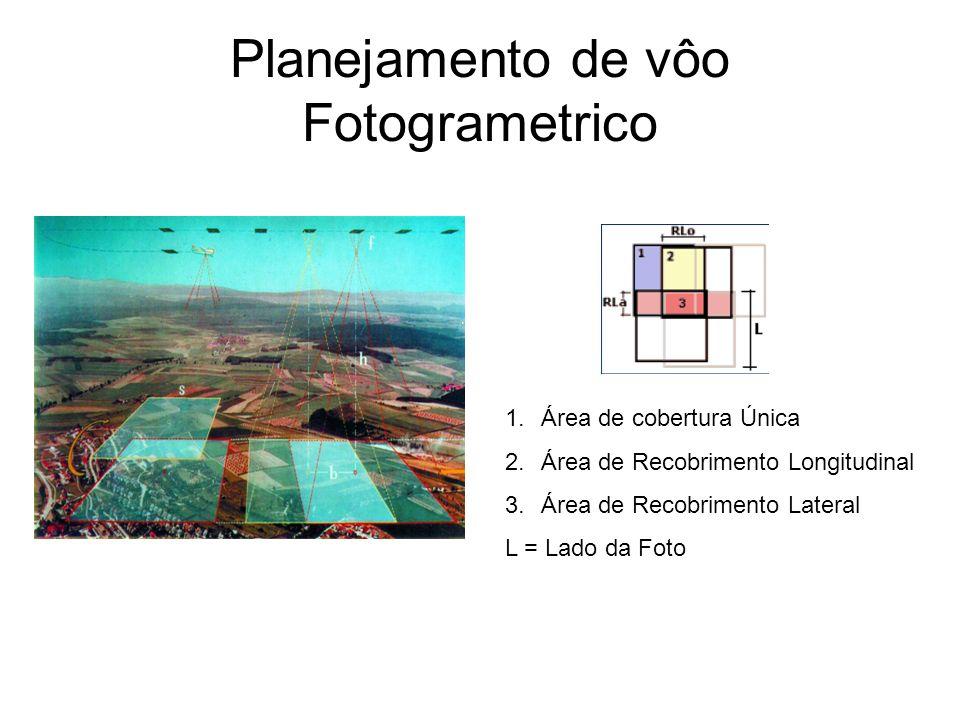 Planejamento de vôo Fotogrametrico