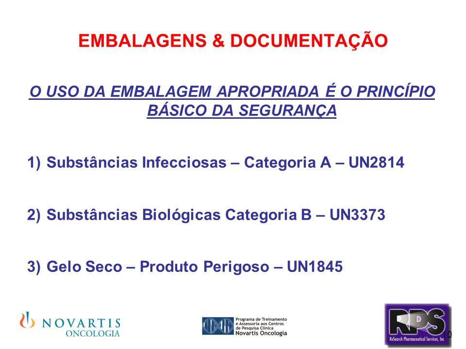 EMBALAGENS & DOCUMENTAÇÃO