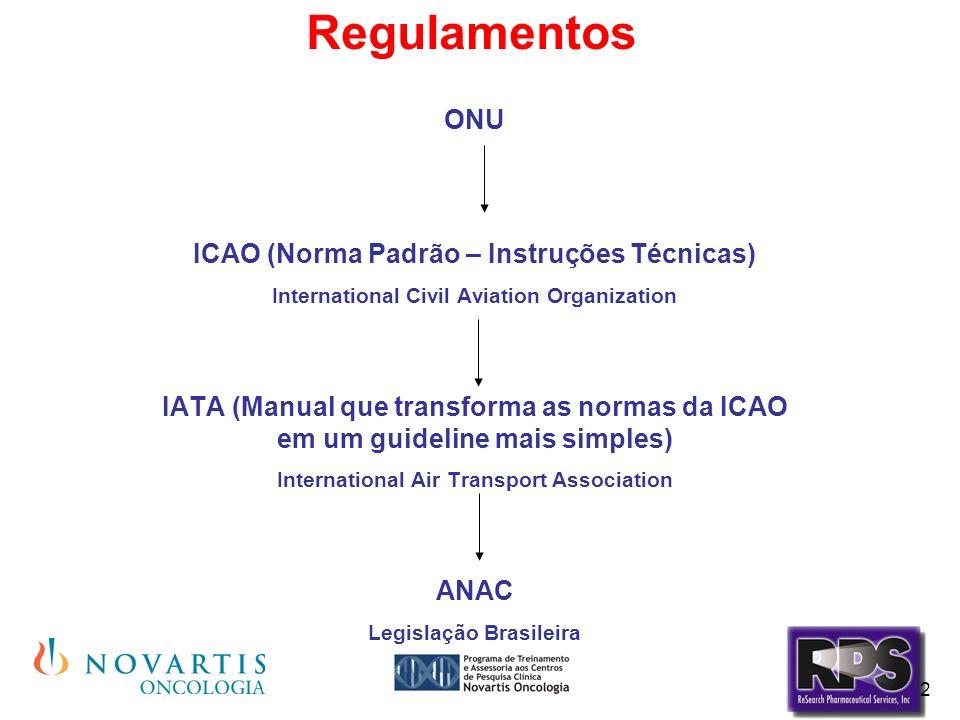 Regulamentos ONU ICAO (Norma Padrão – Instruções Técnicas)