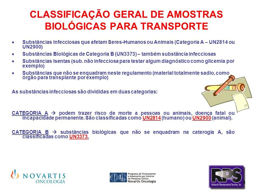 CLASSIFICAÇÃO GERAL DE AMOSTRAS BIOLÓGICAS PARA TRANSPORTE