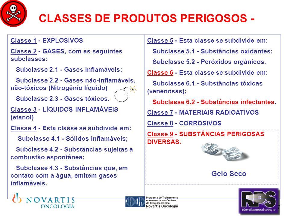 CLASSES DE PRODUTOS PERIGOSOS -