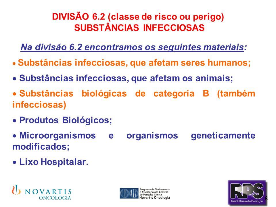 DIVISÃO 6.2 (classe de risco ou perigo) SUBSTÂNCIAS INFECCIOSAS
