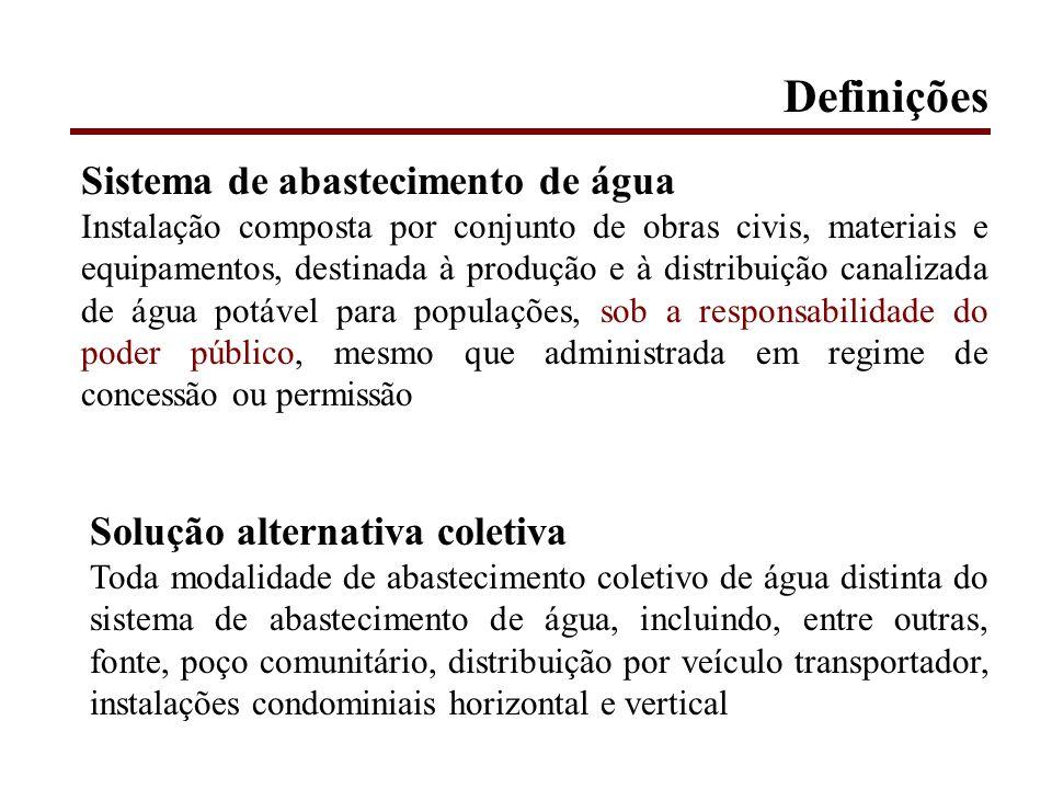 Definições Sistema de abastecimento de água